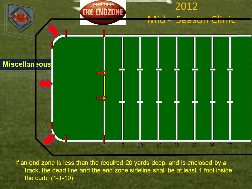 2012 Mid - Season Clinic If an end zone is less than the required 20 yards deep, and is enclosed by a track, the dead line and the end zone sideline shall be at least 1 foot inside the curb.