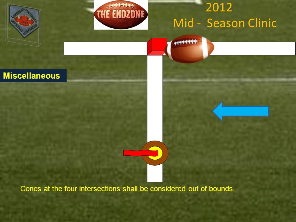 2012 Mid - Season Clinic Cones at the four intersections shall be considered out of bounds.