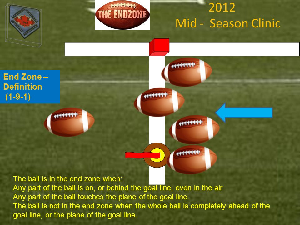 2012 Mid - Season Clinic The ball is in the end zone when: Any part of the ball is on, or behind the goal line, even in the air Any part of the ball touches the plane of the goal line.
