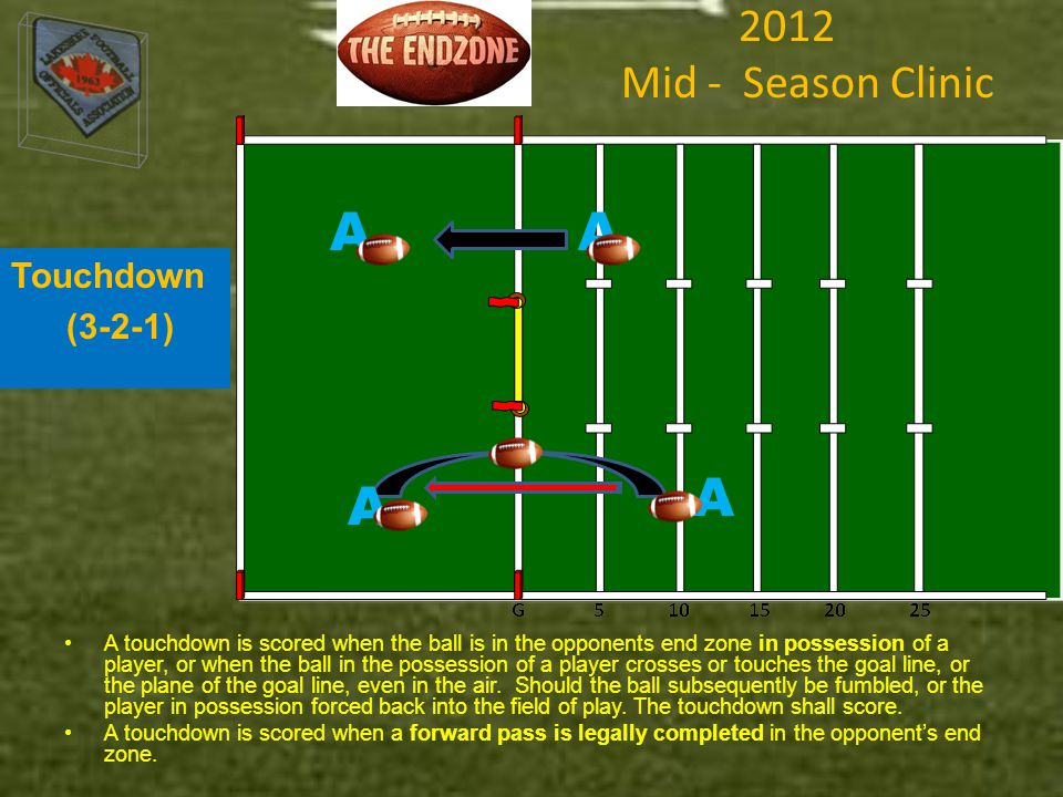 2012 Mid - Season Clinic A touchdown is scored when the ball is in the opponents end zone in possession of a player, or when the ball in the possession of a player crosses or touches the goal line, or the plane of the goal line, even in the air.