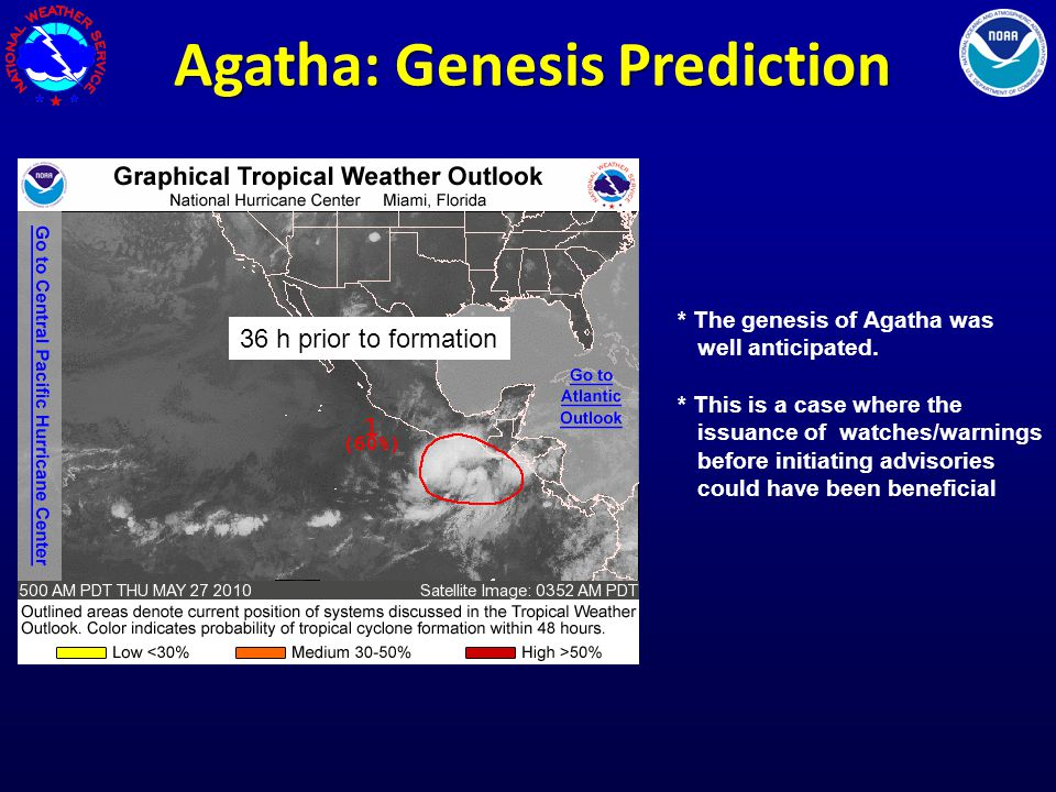 Agatha: Genesis Prediction * The genesis of Agatha was well anticipated.