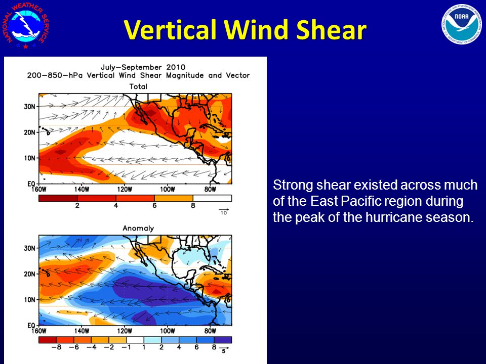 Vertical Wind Shear Strong shear existed across much of the East Pacific region during the peak of the hurricane season.