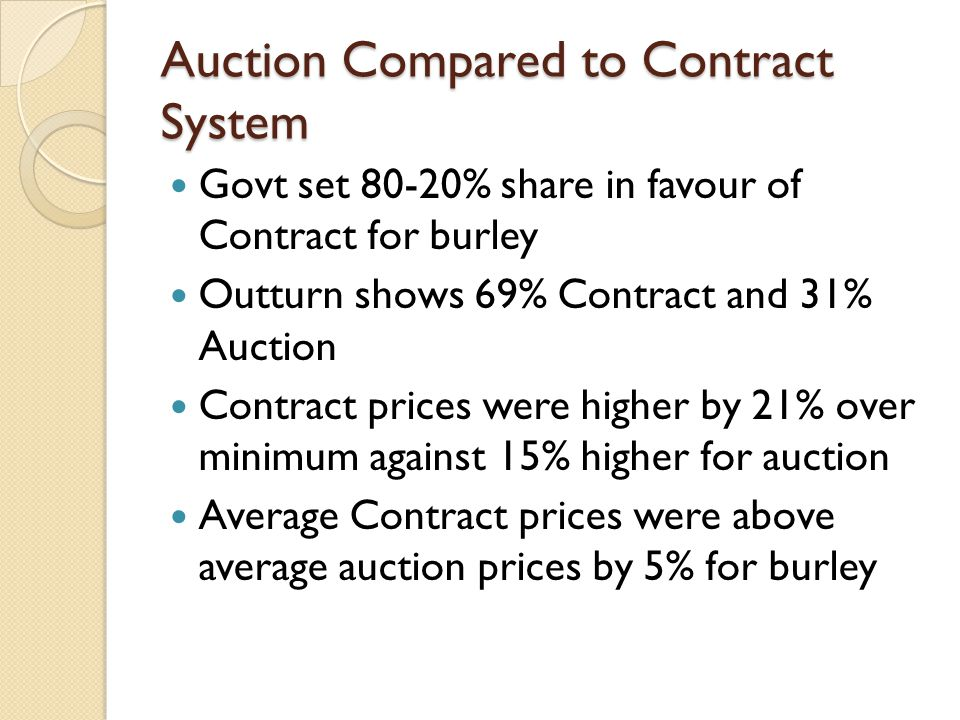 Auction Compared to Contract System Govt set 80-20% share in favour of Contract for burley Outturn shows 69% Contract and 31% Auction Contract prices were higher by 21% over minimum against 15% higher for auction Average Contract prices were above average auction prices by 5% for burley