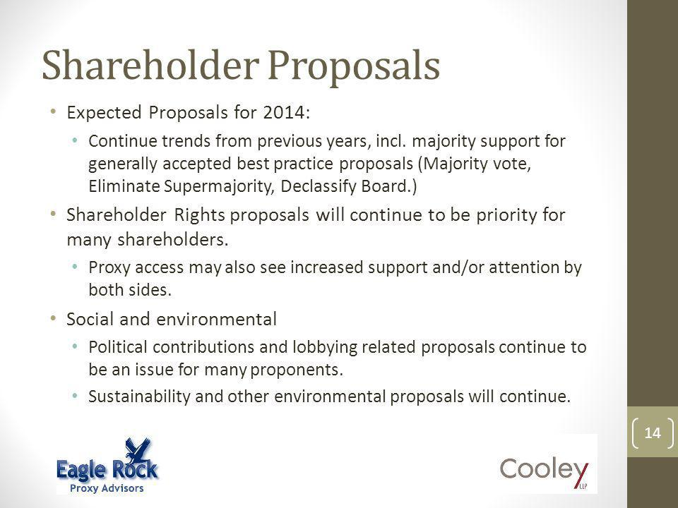 Shareholder Proposals Expected Proposals for 2014: Continue trends from previous years, incl. majority support for generally accepted best practice pr