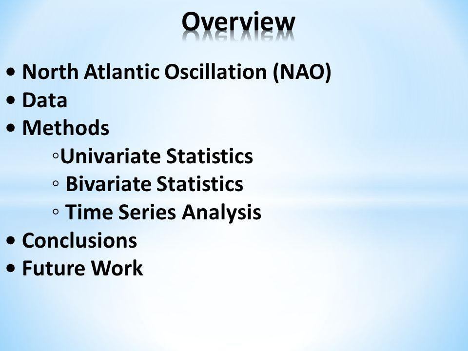 North Atlantic Oscillation (NAO) Data Methods Univariate Statistics Bivariate Statistics Time Series Analysis Conclusions Future Work