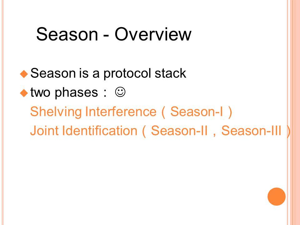 Season - Overview Season is a protocol stack two phases Shelving Interference Season-I Joint Identication Season-II Season-III
