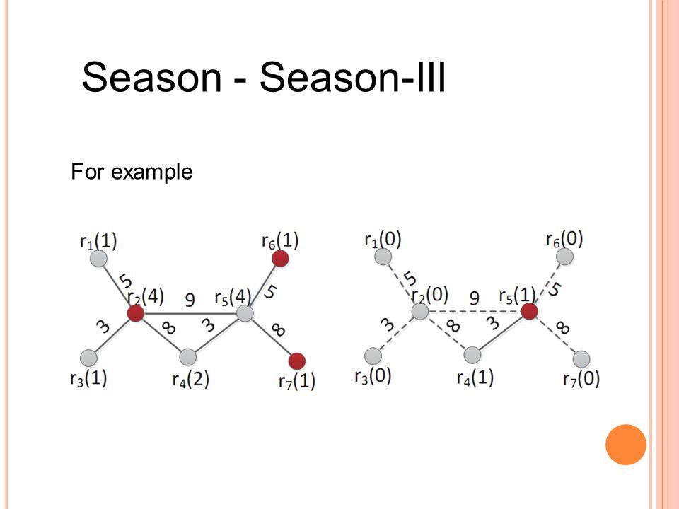 Season - Season-III For example