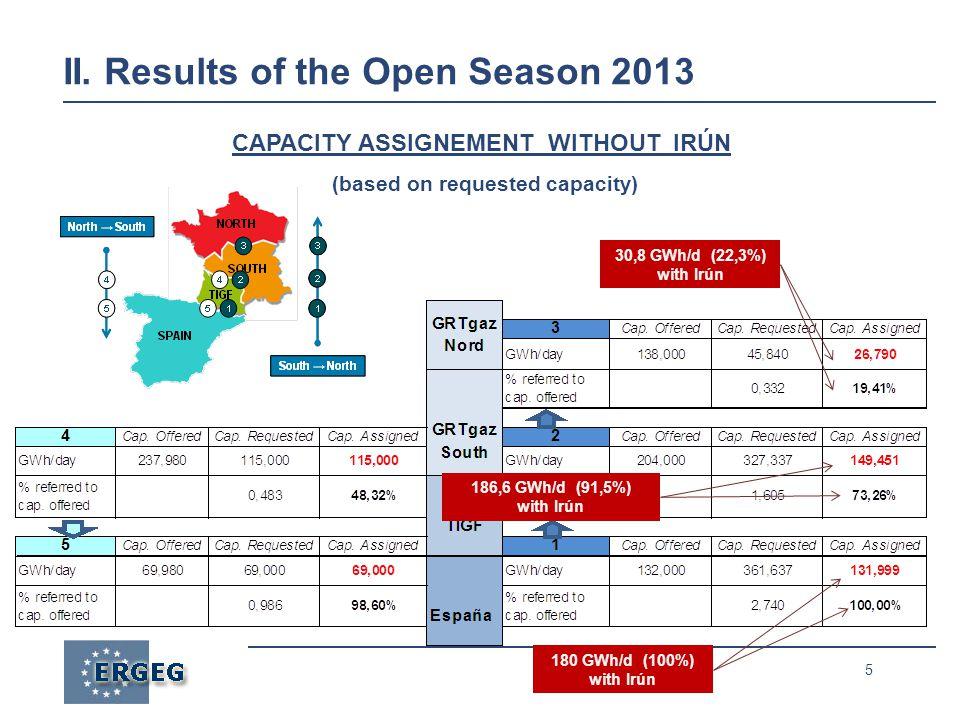16 III. Last steps of the Open Season 2013 Decision-making step Decision-making step
