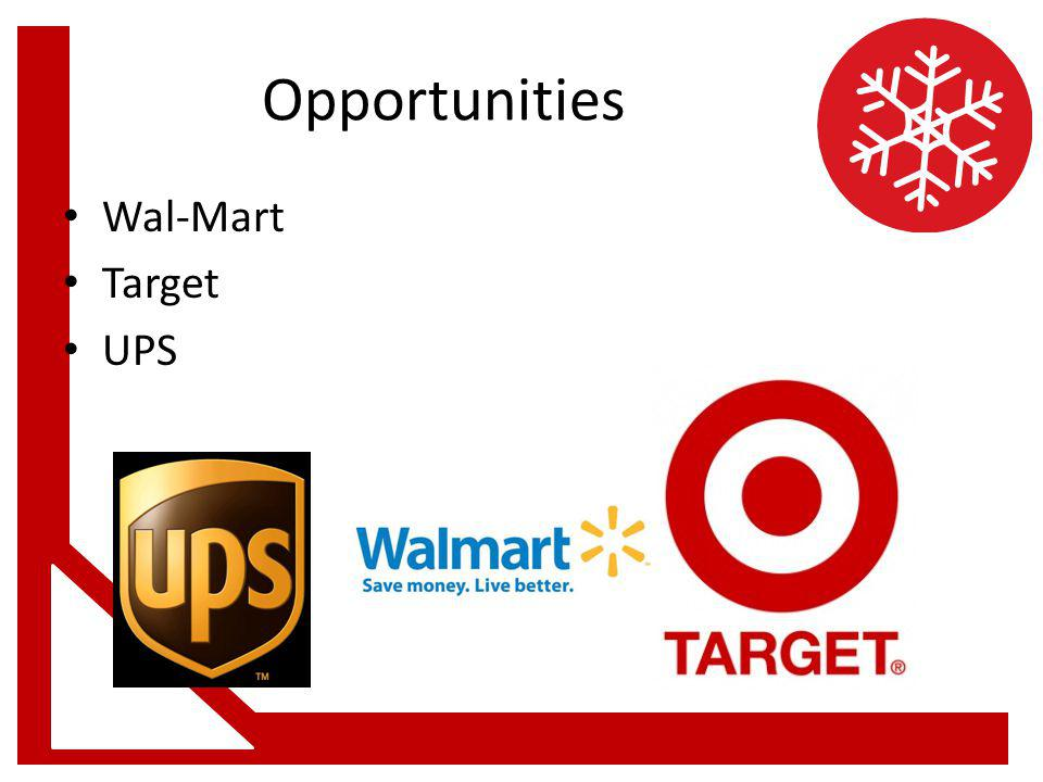 Opportunities Wal-Mart Target UPS