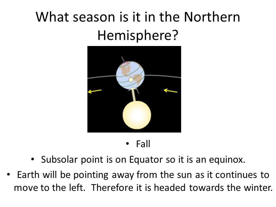 What season is it in the Northern Hemisphere? Fall Subsolar point is on Equator so it is an equinox. Earth will be pointing away from the sun as it co