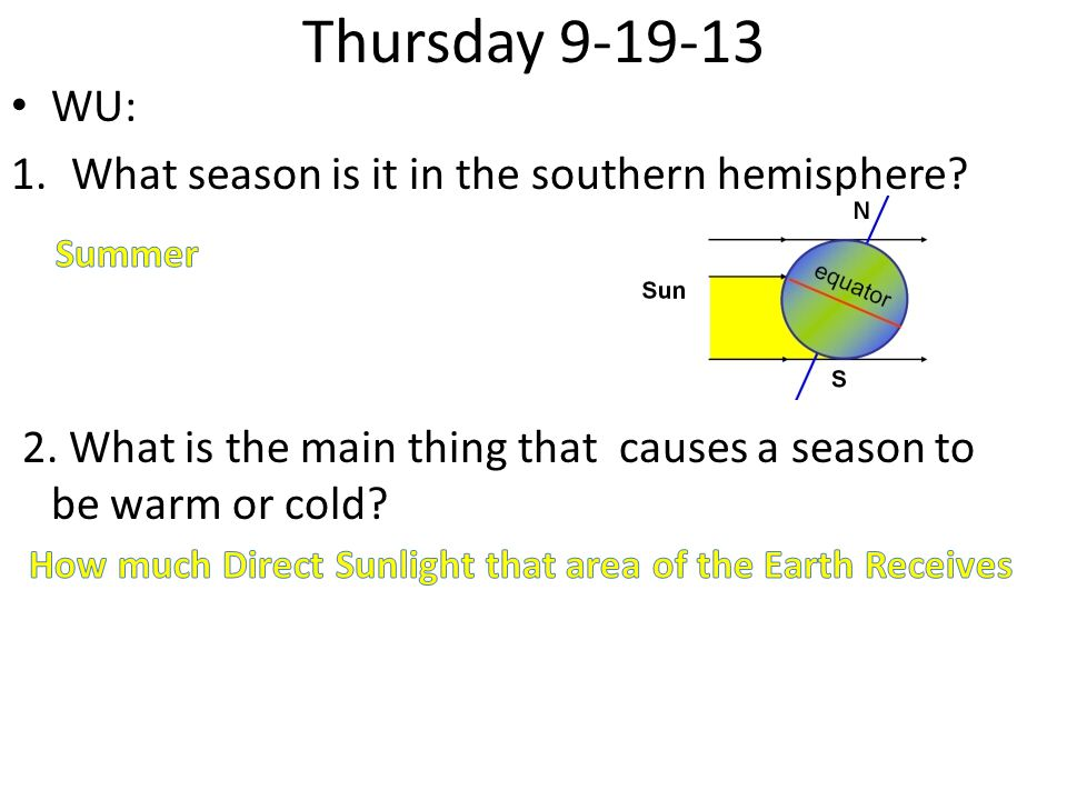Thursday 9-19-13 WU: 1.What season is it in the southern hemisphere.