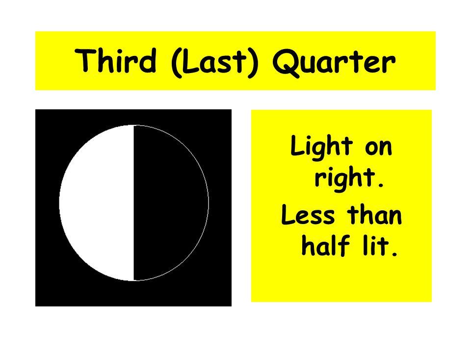Third (Last) Quarter Light on right. Less than half lit.