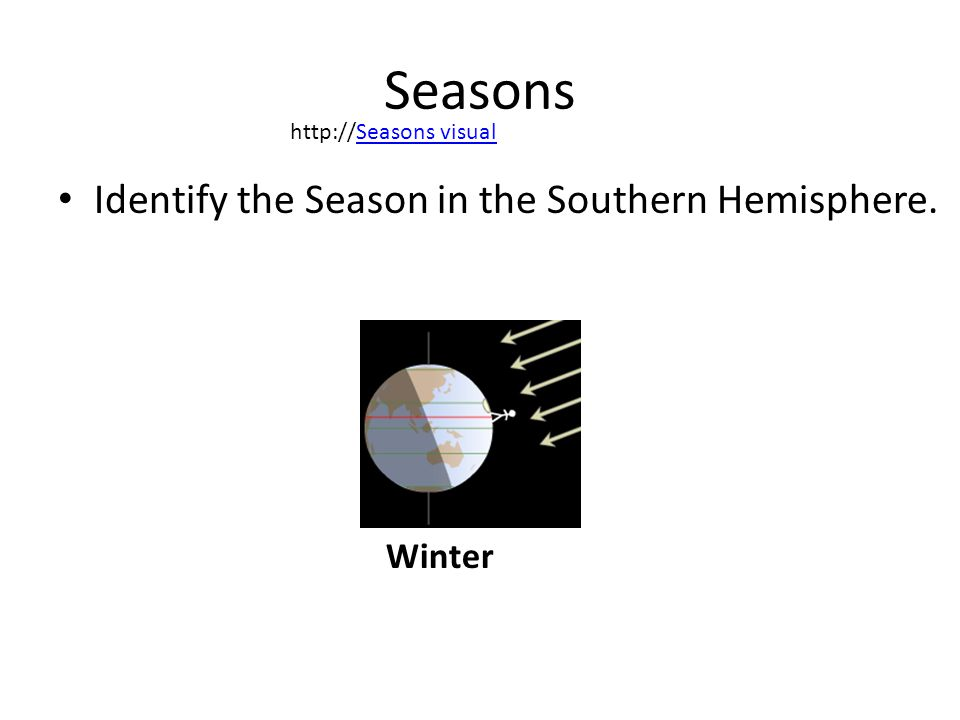Seasons Identify the Season in the Southern Hemisphere. http://Seasons visualSeasons visual Winter