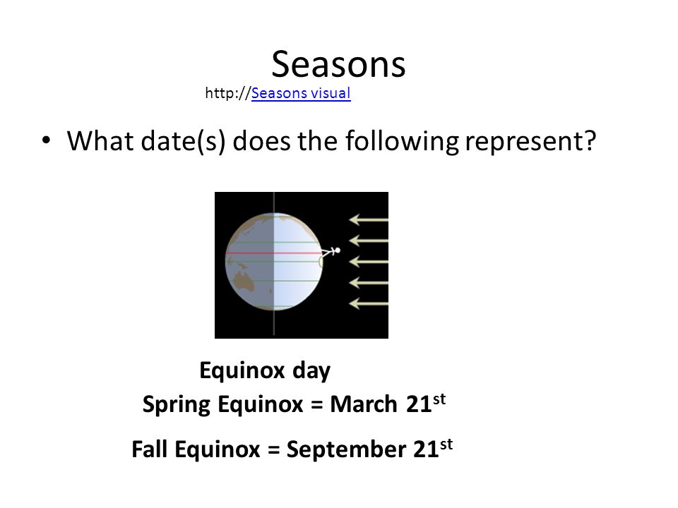 Seasons What date(s) does the following represent.