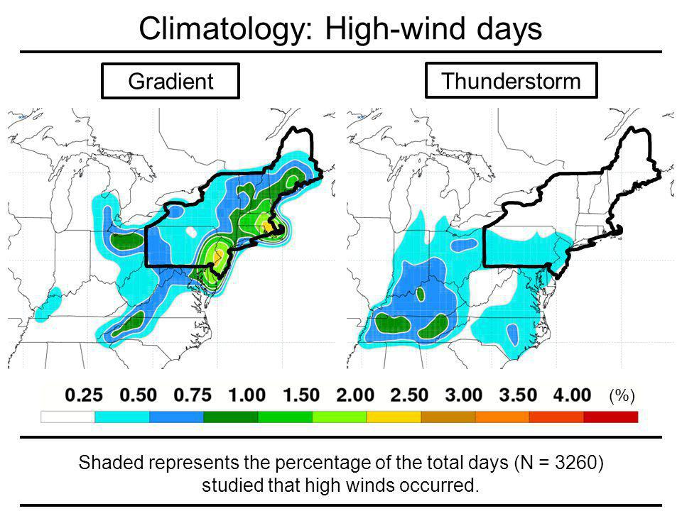 Shaded represents the percentage of the total days (N = 3260) studied that high winds occurred.