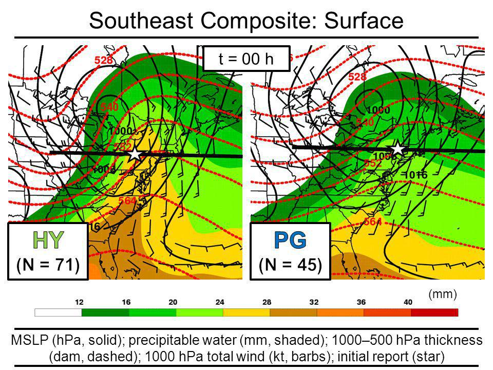 MSLP (hPa, solid); precipitable water (mm, shaded); 1000–500 hPa thickness (dam, dashed); 1000 hPa total wind (kt, barbs); initial report (star) Southeast Composite: Surface (mm) t = 00 h