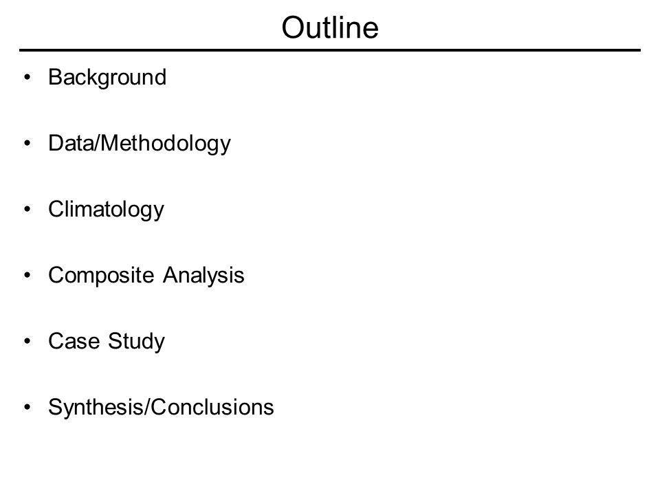Background Data/Methodology Climatology Composite Analysis Case Study Synthesis/Conclusions Outline