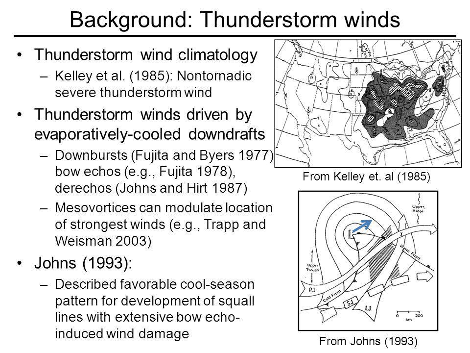 Thunderstorm wind climatology –Kelley et al.