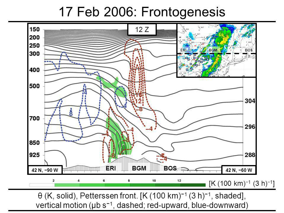17 Feb 2006: Frontogenesis ERI 42 N, 90 W42 N, 60 W BGMBOS 12 Z ERI BGM BOS [K (100 km)1 (3 h) 1 ] θ (K, solid), Petterssen front.
