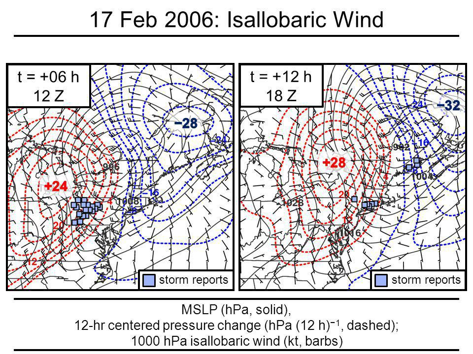 MSLP (hPa, solid), 12-hr centered pressure change (hPa (12 h) 1, dashed); 1000 hPa isallobaric wind (kt, barbs) 17 Feb 2006: Isallobaric Wind t = +06 h 12 Z t = +12 h 18 Z storm reports