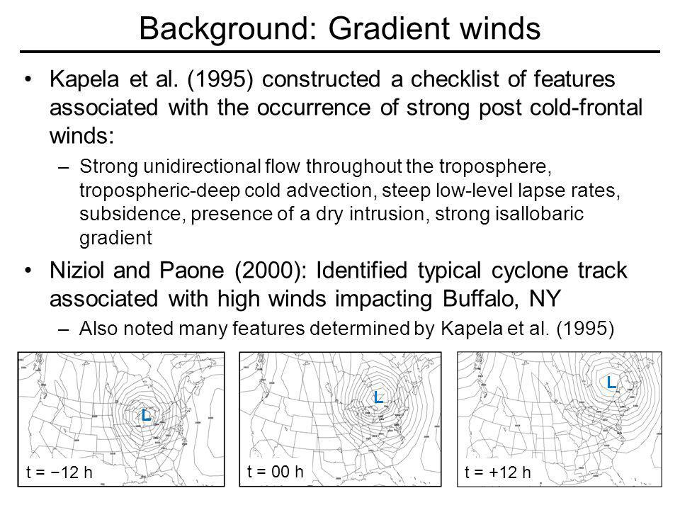 McCann (1978) determined necessary conditions for convective storms to produce high winds without lightning: –Small amount of potential instability, synoptic scale lifting, strong winds at 3 to 5 km above surface Conditions met during winter Koch and Kocin (1991) and Browning and Reynolds (1994) studied high-wind producing rain bands –Noted importance of dry intrusion on rain band and high wind development –High winds occurred during and shortly after cold front passed Van den Broeke et.