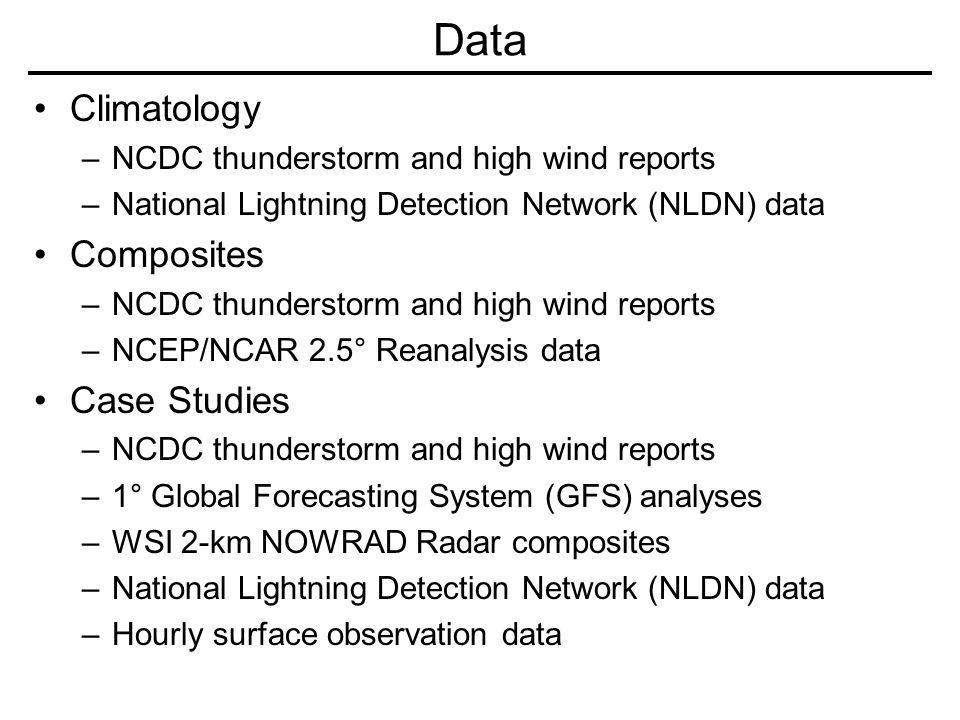 This work represents the first time thunderstorm AND gradient wind events have been looked at from a climatology and composite perspective 17 Feb 2006 case is consistent with previous studies of cool-season high wind events HY events tend to be the highest impact events HY synoptic set up is essentially a combination of the composites constructed by Niziol and Paone (2000) and the conceptual model of Johns (1993) Synthesis/Conclusions