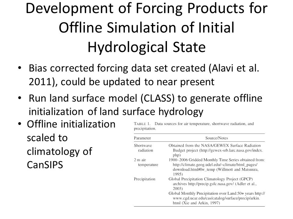 Development of Forcing Products for Offline Simulation of Initial Hydrological State Bias corrected forcing data set created (Alavi et al.