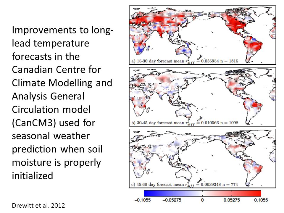 Improvements to long- lead temperature forecasts in the Canadian Centre for Climate Modelling and Analysis General Circulation model (CanCM3) used for seasonal weather prediction when soil moisture is properly initialized Drewitt et al.