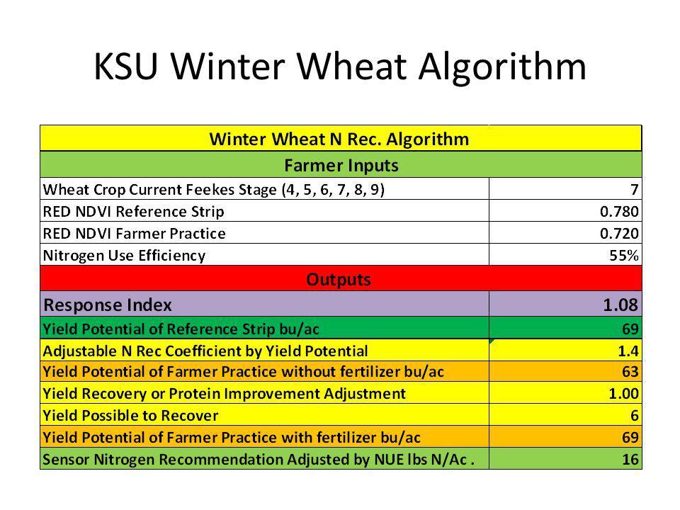 KSU Winter Wheat Algorithm