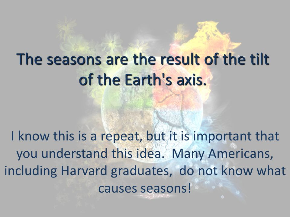 The seasons are the result of the tilt of the Earth's axis. I know this is a repeat, but it is important that you understand this idea. Many Americans