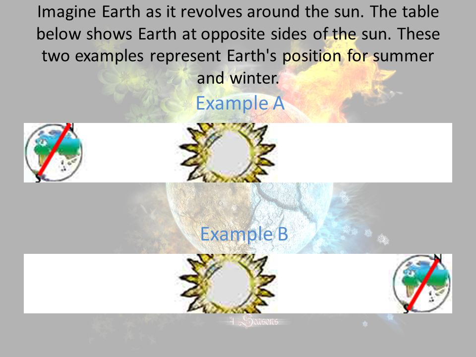 Imagine Earth as it revolves around the sun. The table below shows Earth at opposite sides of the sun. These two examples represent Earth's position f