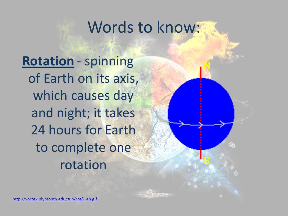 Words to know: Rotation - spinning of Earth on its axis, which causes day and night; it takes 24 hours for Earth to complete one rotation http://vorte