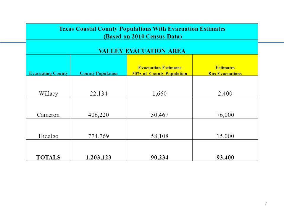 Texas Coastal County Populations With Evacuation Estimates (Based on 2010 Census Data) VALLEY EVACUATION AREA Evacuating CountyCounty Population Evacu