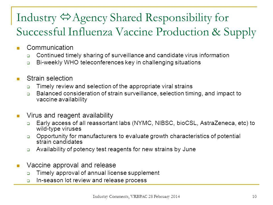 Industry Agency Shared Responsibility for Successful Influenza Vaccine Production & Supply Communication Continued timely sharing of surveillance and candidate virus information Bi-weekly WHO teleconferences key in challenging situations Strain selection Timely review and selection of the appropriate viral strains Balanced consideration of strain surveillance, selection timing, and impact to vaccine availability Virus and reagent availability Early access of all reassortant labs (NYMC, NIBSC, bioCSL, AstraZeneca, etc) to wild-type viruses Opportunity for manufacturers to evaluate growth characteristics of potential strain candidates Availability of potency test reagents for new strains by June Vaccine approval and release Timely approval of annual license supplement In-season lot review and release process 10 Industry Comments, VRBPAC 28 February 2014