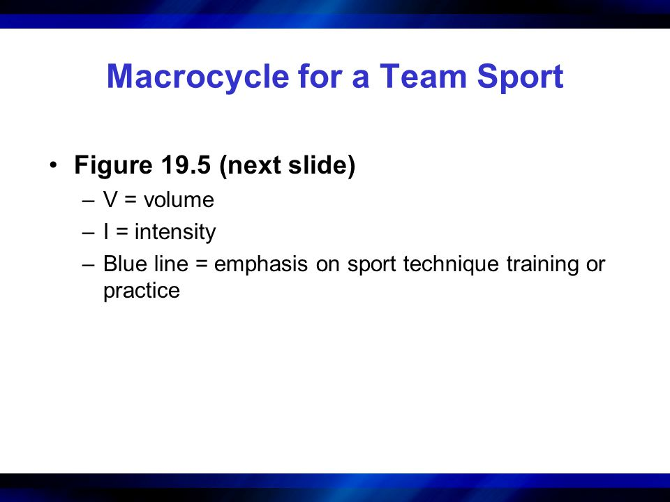 Macrocycle for a Team Sport Figure 19.5 (next slide) –V = volume –I = intensity –Blue line = emphasis on sport technique training or practice