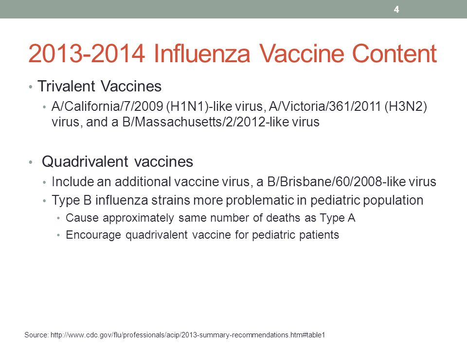 2013-2014 Influenza Vaccine Content Trivalent Vaccines A/California/7/2009 (H1N1)-like virus, A/Victoria/361/2011 (H3N2) virus, and a B/Massachusetts/