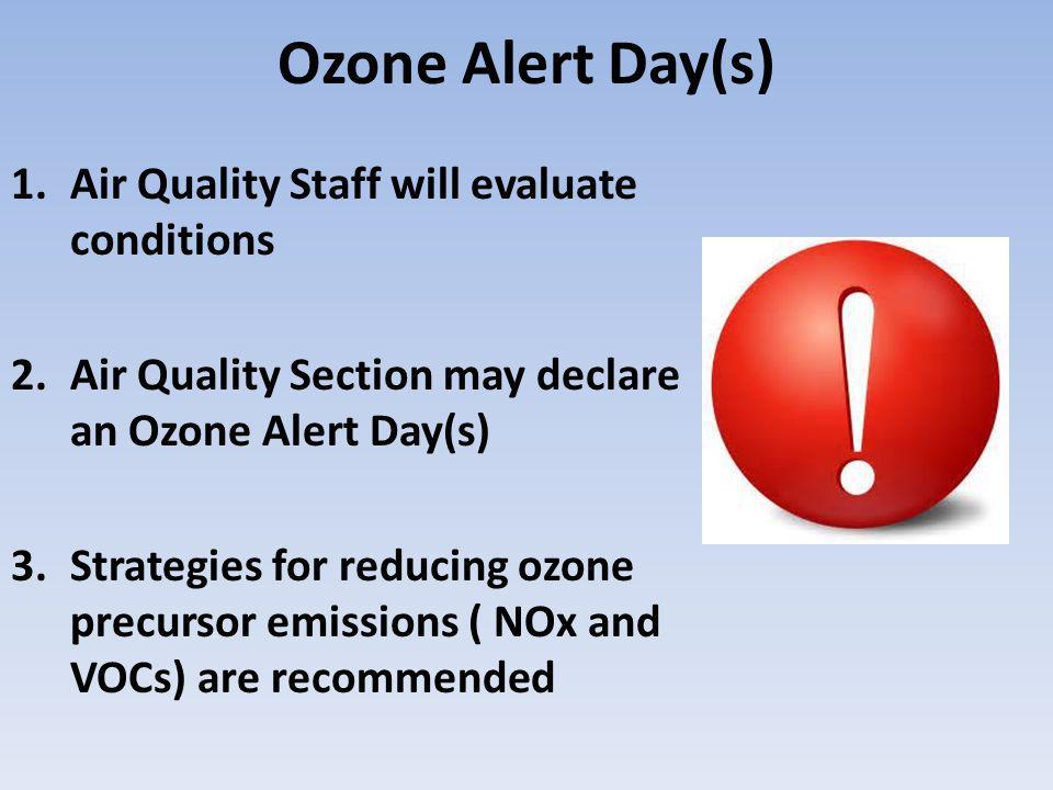 Ozone Alert Day(s) 1.Air Quality Staff will evaluate conditions 2.Air Quality Section may declare an Ozone Alert Day(s) 3.Strategies for reducing ozone precursor emissions ( NOx and VOCs) are recommended