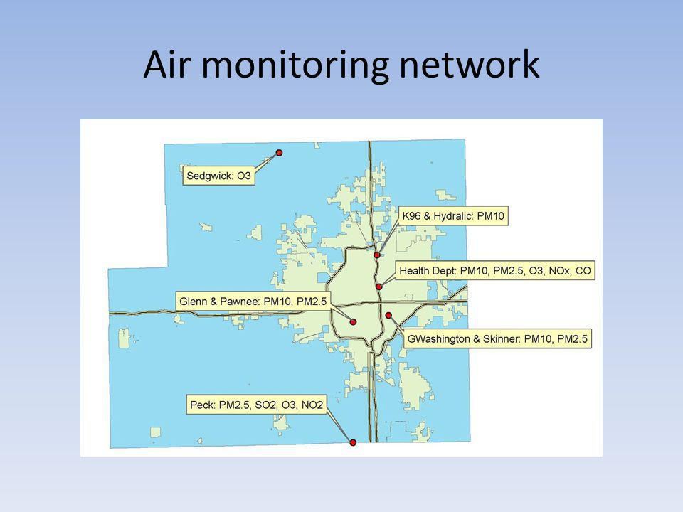 Long Term Ozone Event Recommendations Delay Fueling of vehicles until alert is over If fueling necessary; fuel late in the day & dont overfill tank to avoid spillage Signs will be posted in Fueling Areas Limit vehicle trips as much as possible during peak traffic hours Postpone, or delay to late afternoon, meetings involving travel to other facilities – substitute with teleconferencing and e-mail Ozone Alerts that extend past 1 day may result in the following recommendations: