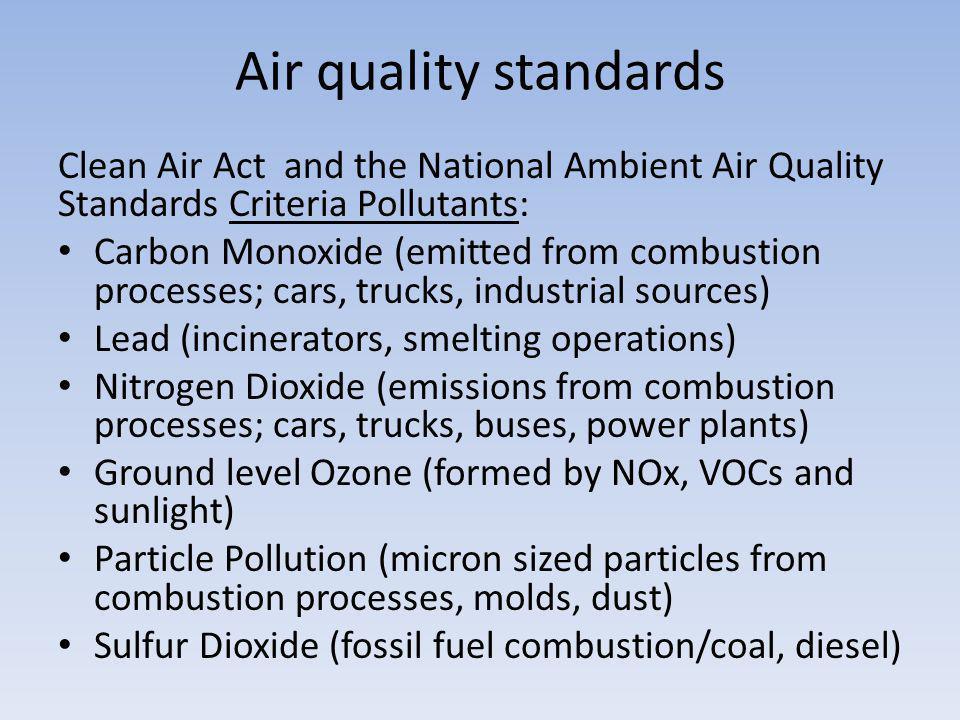 Nitrogen Oxide Emissions