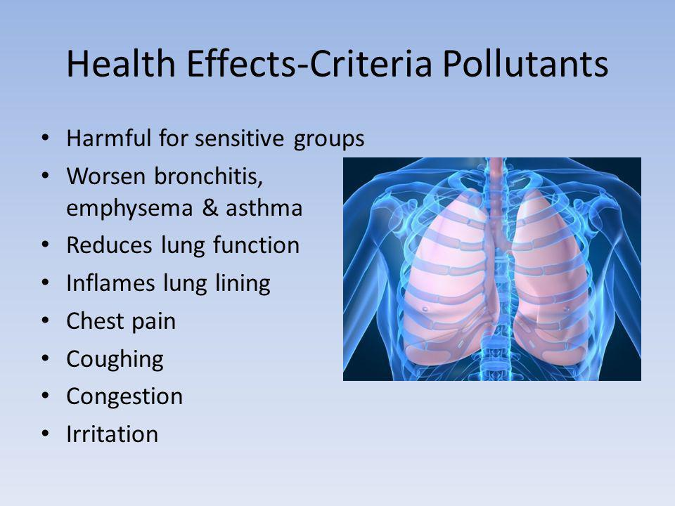 Health Effects-Criteria Pollutants Harmful for sensitive groups Worsen bronchitis, emphysema & asthma Reduces lung function Inflames lung lining Chest pain Coughing Congestion Irritation