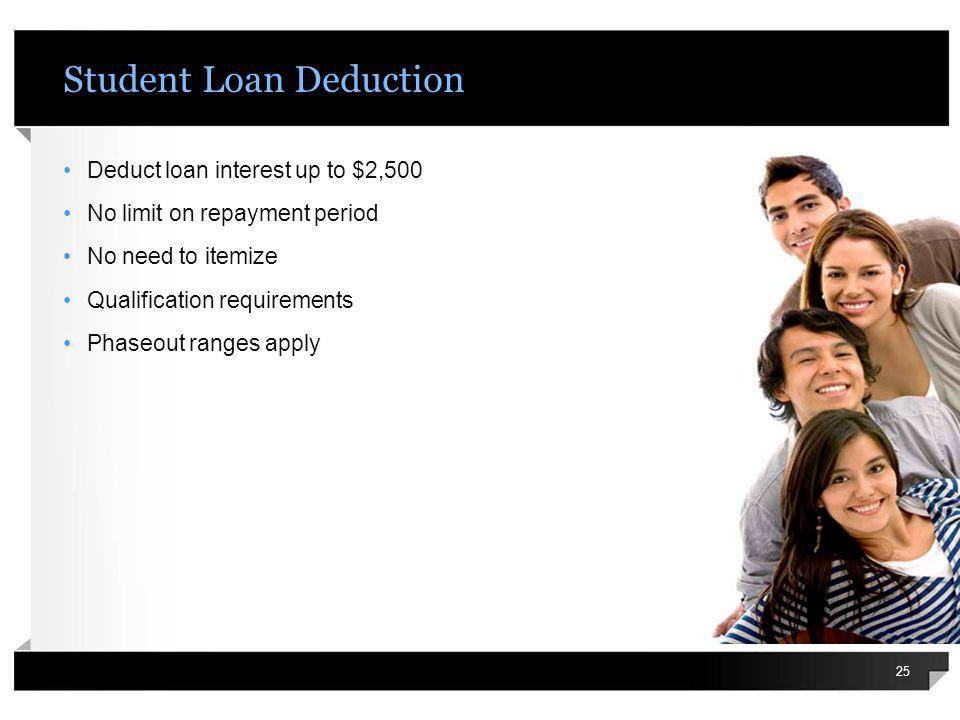 Student Loan Deduction Deduct loan interest up to $2,500 No limit on repayment period No need to itemize Qualification requirements Phaseout ranges ap