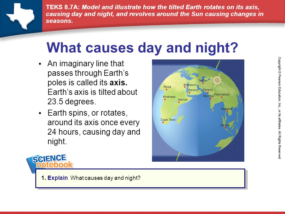 TEKS 8.7A: Model and illustrate how the tilted Earth rotates on its axis, causing day and night, and revolves around the Sun causing changes in seasons.