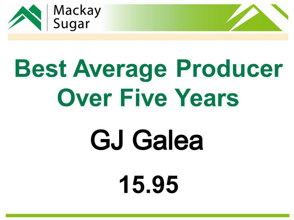 Best Average Producer Over Five Years 15.95