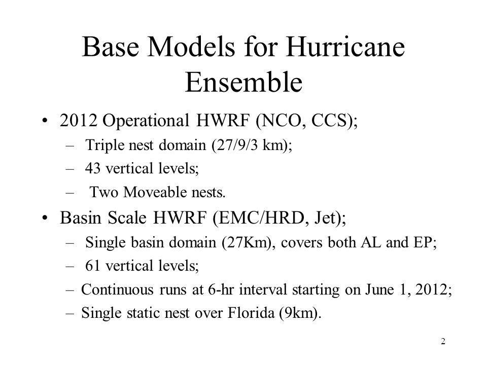 Base Models for Hurricane Ensemble 2012 Operational HWRF (NCO, CCS); – Triple nest domain (27/9/3 km); – 43 vertical levels; – Two Moveable nests.