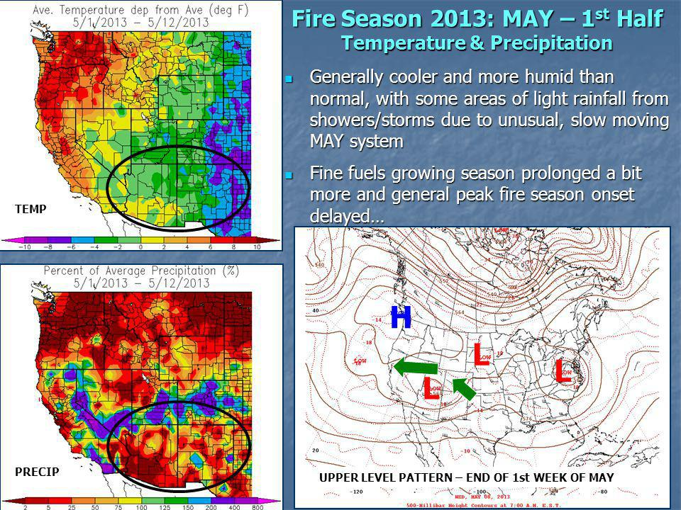 Fire Season 2013: MAY – 1 st Half Temperature & Precipitation Generally cooler and more humid than normal, with some areas of light rainfall from showers/storms due to unusual, slow moving MAY system Generally cooler and more humid than normal, with some areas of light rainfall from showers/storms due to unusual, slow moving MAY system Fine fuels growing season prolonged a bit more and general peak fire season onset delayed… Fine fuels growing season prolonged a bit more and general peak fire season onset delayed… TEMP PRECIP L L L H UPPER LEVEL PATTERN – END OF 1st WEEK OF MAY