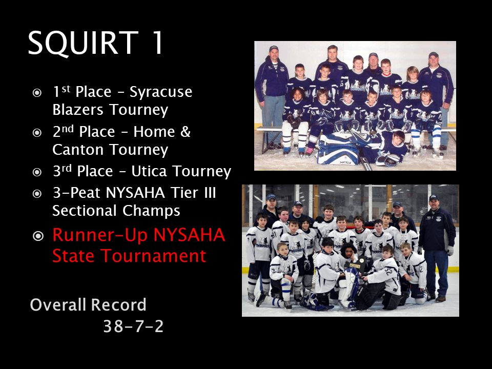SQUIRT 1 Overall Record 38-7-2 1 st Place – Syracuse Blazers Tourney 2 nd Place – Home & Canton Tourney 3 rd Place – Utica Tourney 3-Peat NYSAHA Tier III Sectional Champs Runner-Up NYSAHA State Tournament