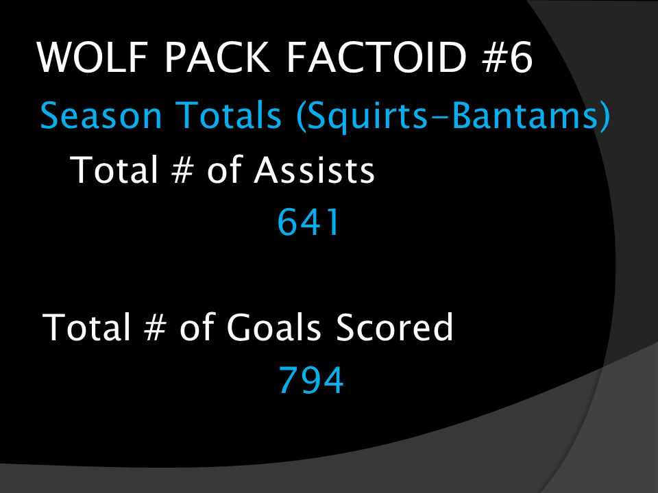 WOLF PACK FACTOID #6 Season Totals (Squirts-Bantams) Total # of Assists 641 Total # of Goals Scored 794