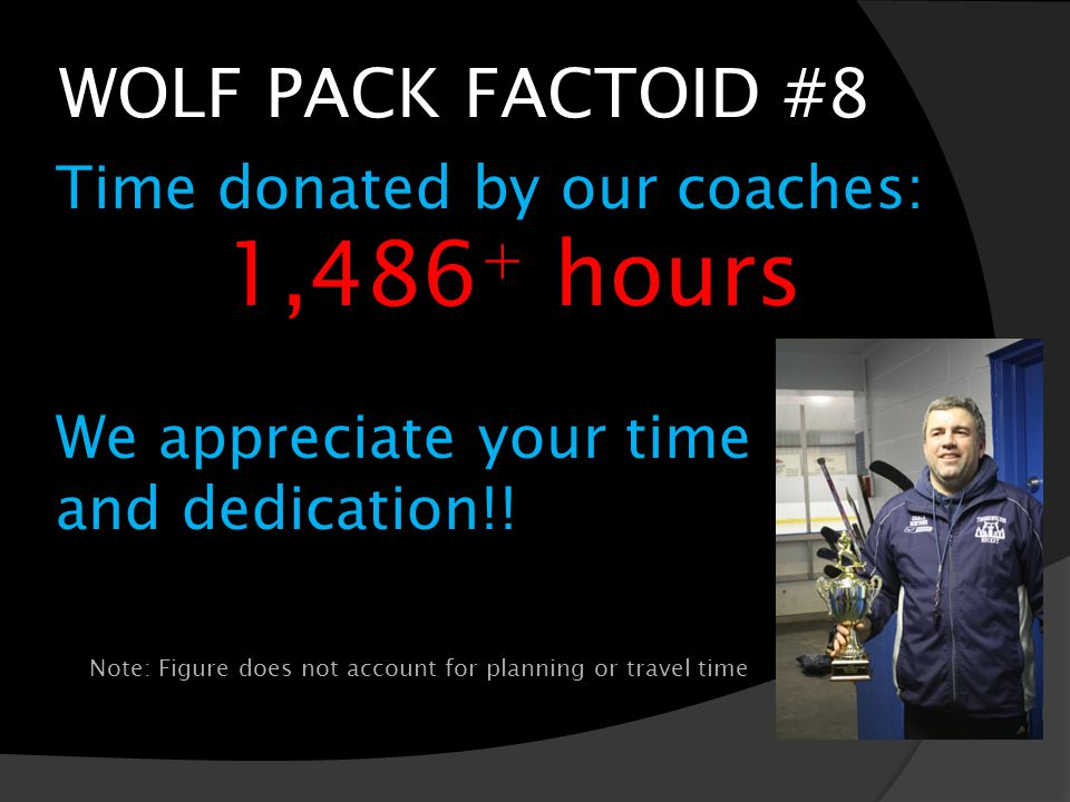 WOLF PACK FACTOID #8 Time donated by our coaches: 1,486 + hours We appreciate your time and dedication!.
