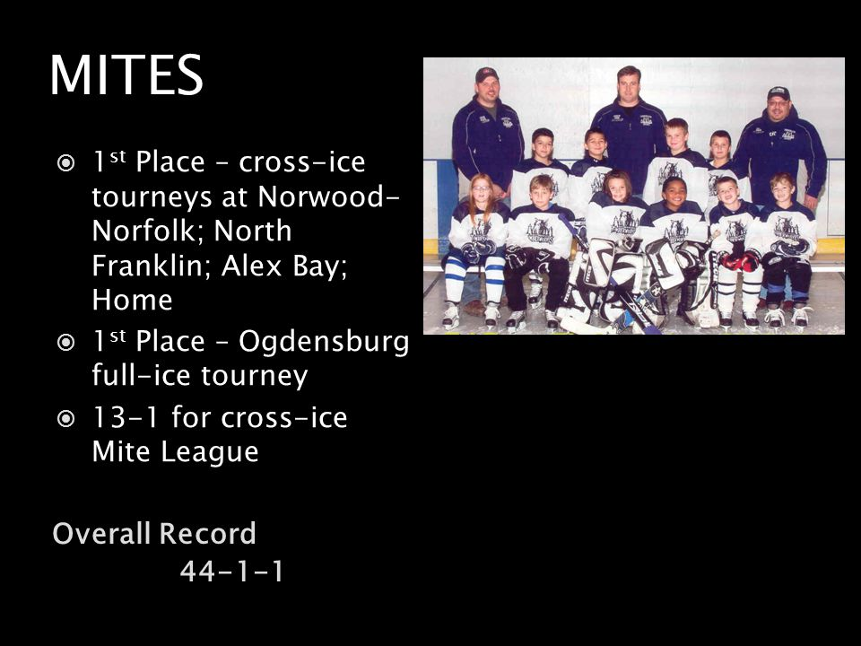 MITES Overall Record 44-1-1 1 st Place – cross-ice tourneys at Norwood- Norfolk; North Franklin; Alex Bay; Home 1 st Place – Ogdensburg full-ice tourney 13-1 for cross-ice Mite League
