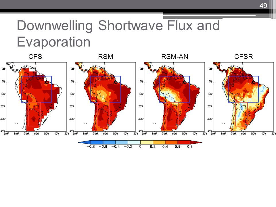 Downwelling Shortwave Flux and Evaporation CFS RSM RSM-AN CFSR 49